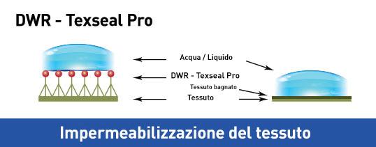 permeabilità al vapore, idrorepellente tessuto